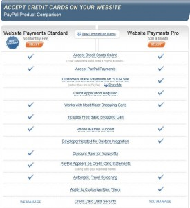 PayPal Accounts Comparison